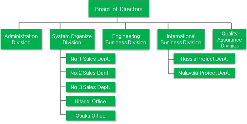 Company Company Outline Mikuni Kikai Kogyo Co Ltd